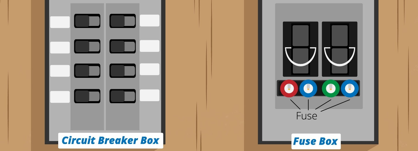 fusebox vs circuit key differences between fuses and circuit breakers steiner circuit fuse box at readyjetset.co